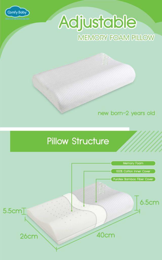 Comfybaby Purotex Adjustable Baby Pillow Bboasis