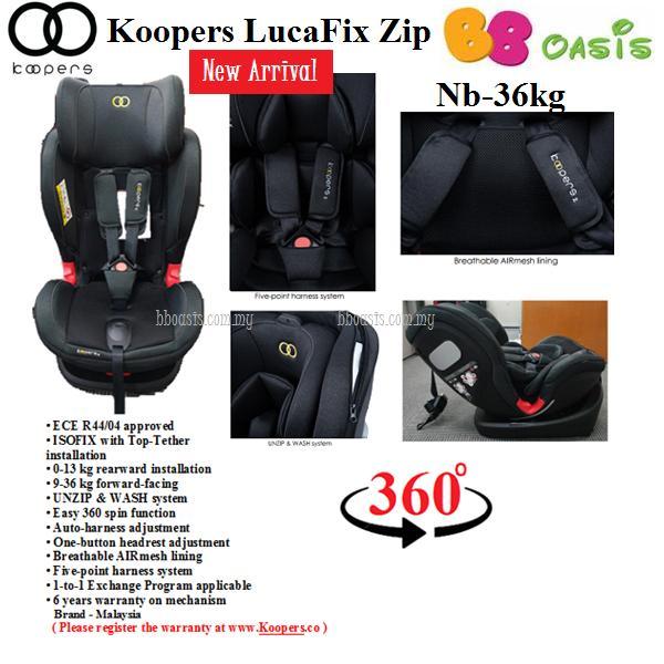 Koopers LucaFix Zip