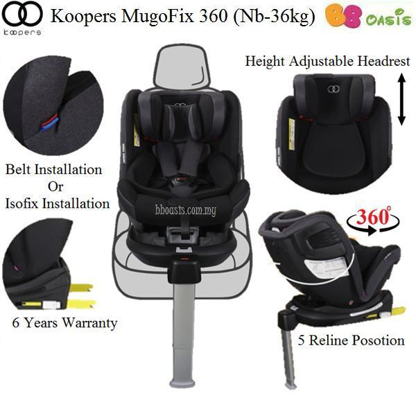 Koopers MugoFix 360
