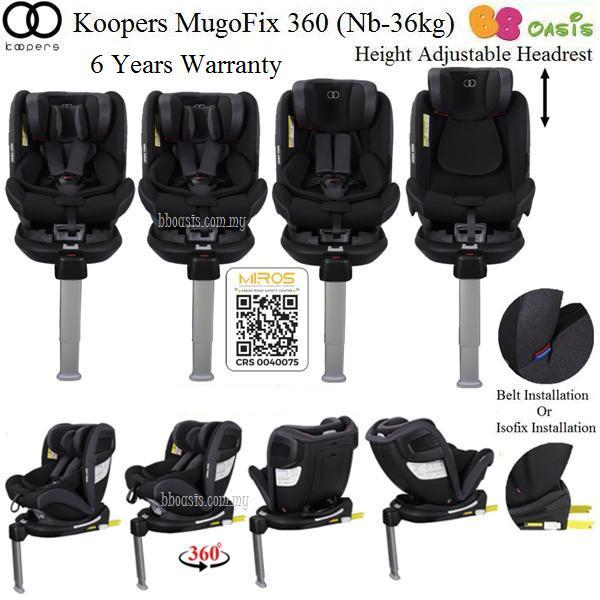 Koopers MugoFix 360 – ok